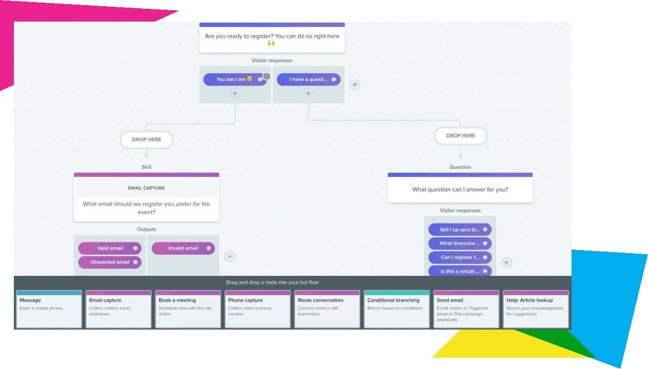 Ví dụ về cách thức hoạt động của phần mềm chatbot dựa trên quy tắc.