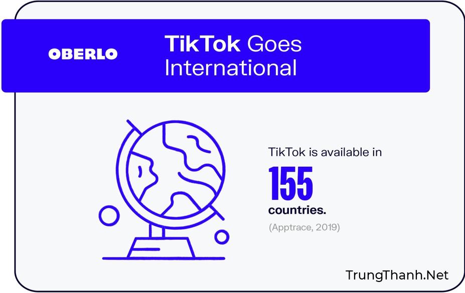 TikTok ra mắt vào tháng 09 năm 2016, tính đến năm 2019, TikTok đã có mặt ở 155 quốc gia (Apptrace, 2019).