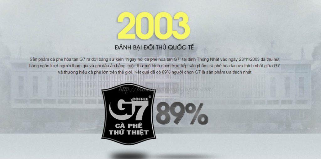 Năm 2003: Cà phê hòa tan G7 Trung Nguyên đánh bại đối thủ quốc tê