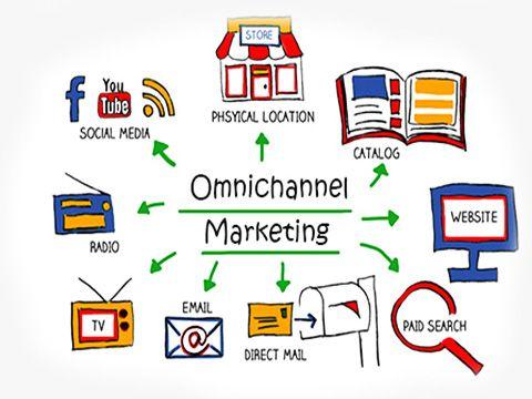Mô hình bán hàng đa kênh – Omni channel