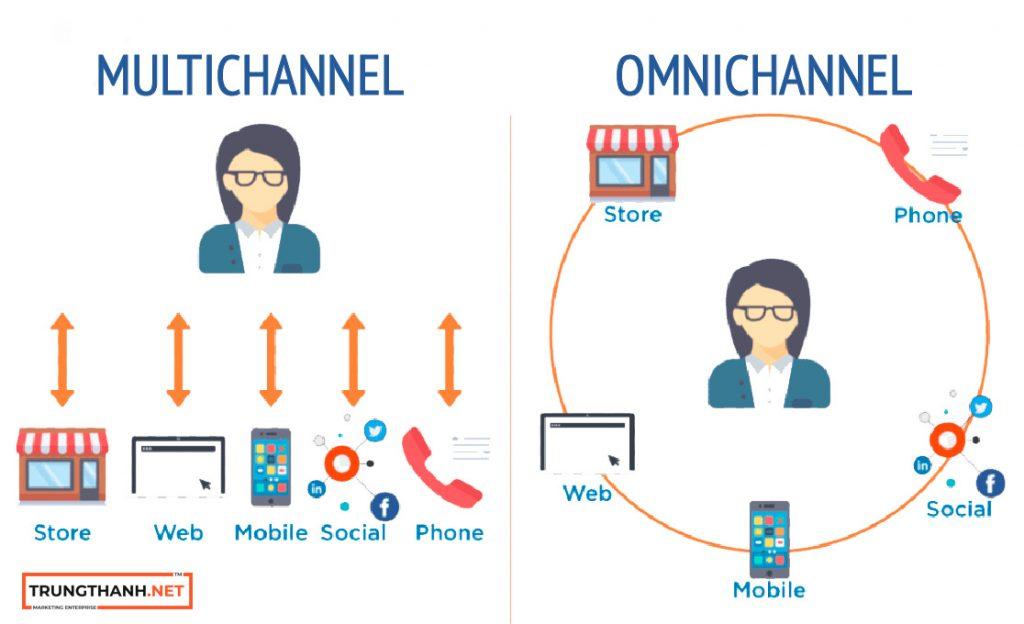 Sự khác nhau giữa Omni Channel và Multi Channel