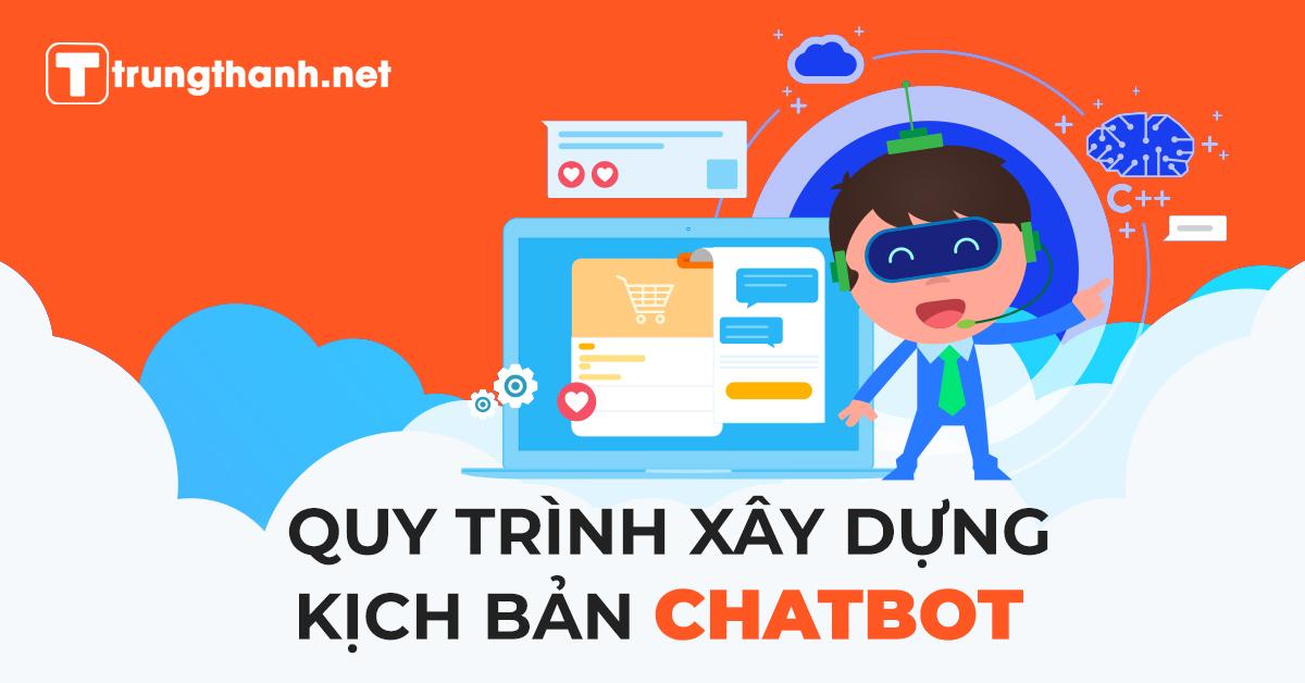 Quy trình xây dựng Chatbot cho doanh nghiệp